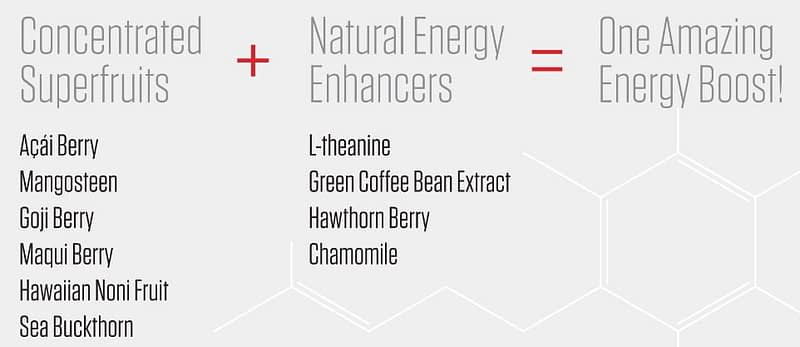 a graphic of the ingredients in Rejuveniix and their benefits