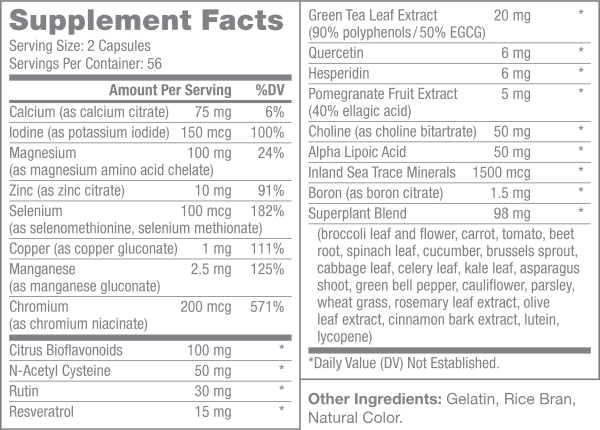 Optimal-M Supplement Facts
